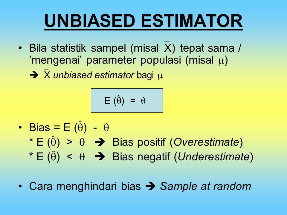 UNBIASED ESTIMATOR Bila statistik sampel (misal  X) tepat sama / 'mengenai' parameter populasi (misal  )   X unbiased estimator bagi  E (  ) = 