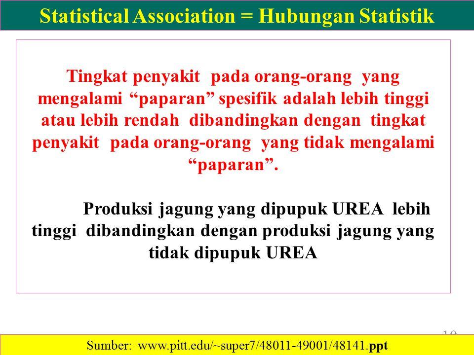 Statistical Association = Hubungan Statistik Tingkat penyakit pada orang-orang yang mengalami paparan spesifik adalah lebih tinggi atau lebih rendah dibandingkan dengan tingkat penyakit pada orang-orang yang tidak mengalami paparan .