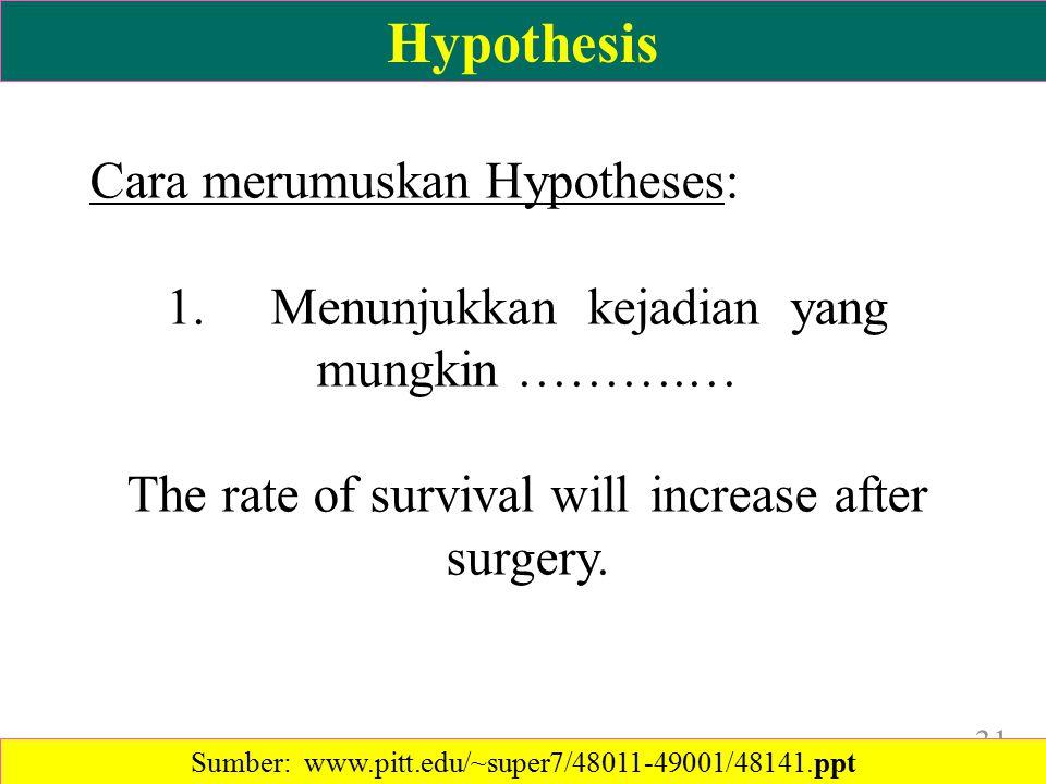 Cara merumuskan Hypotheses: 1.Menunjukkan kejadian yang mungkin ……….… The rate of survival will increase after surgery.