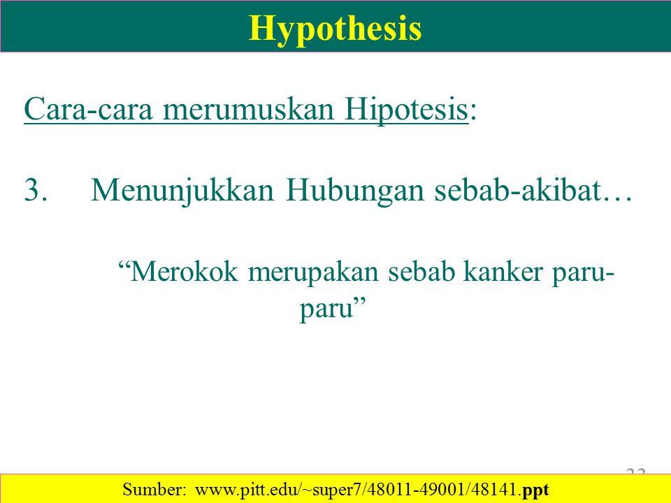 Cara-cara merumuskan Hipotesis: 3.Menunjukkan Hubungan sebab-akibat… Merokok merupakan sebab kanker paru- paru 33 Hypothesis Sumber: www.pitt.edu/~super7/48011-49001/48141.ppt