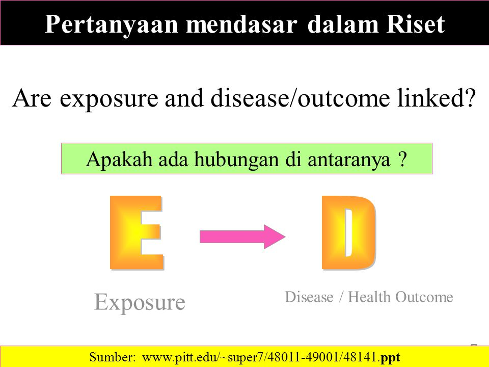 Are exposure and disease/outcome linked.