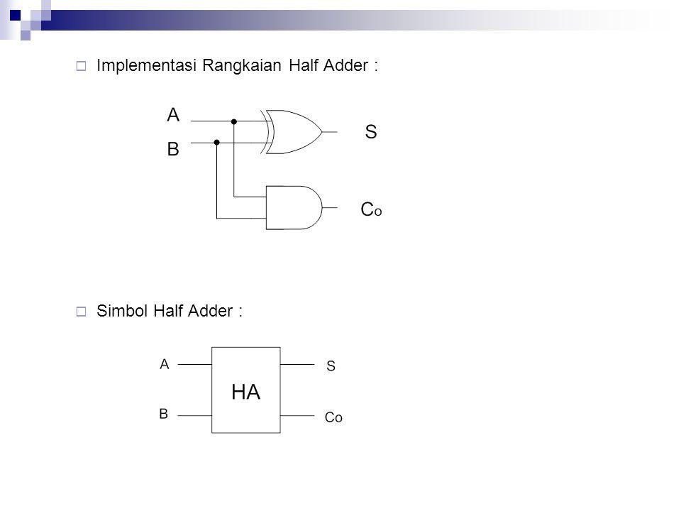 Implementasi Rangkaian Half Adder :  Simbol Half Adder :
