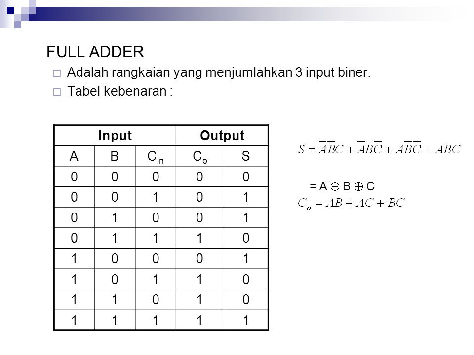 FULL ADDER  Adalah rangkaian yang menjumlahkan 3 input biner.  Tabel kebenaran : = A  B  C InputOutput ABC in CoCo S 00000 00101 01001 01110 10001
