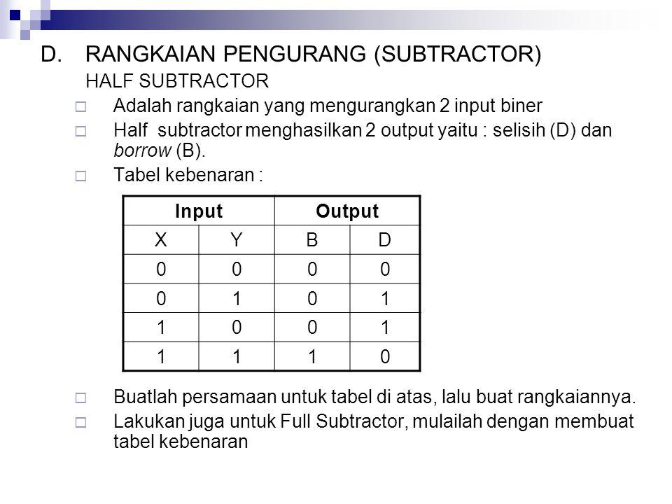 D.RANGKAIAN PENGURANG (SUBTRACTOR) HALF SUBTRACTOR  Adalah rangkaian yang mengurangkan 2 input biner  Half subtractor menghasilkan 2 output yaitu :