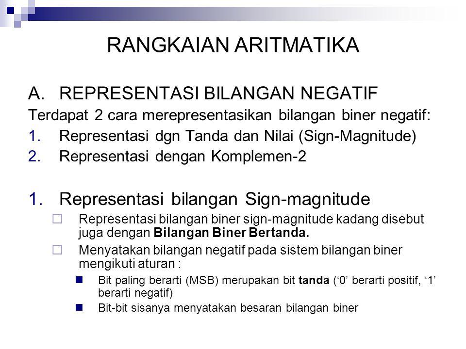 RANGKAIAN ARITMATIKA A.REPRESENTASI BILANGAN NEGATIF Terdapat 2 cara merepresentasikan bilangan biner negatif: 1.Representasi dgn Tanda dan Nilai (Sig