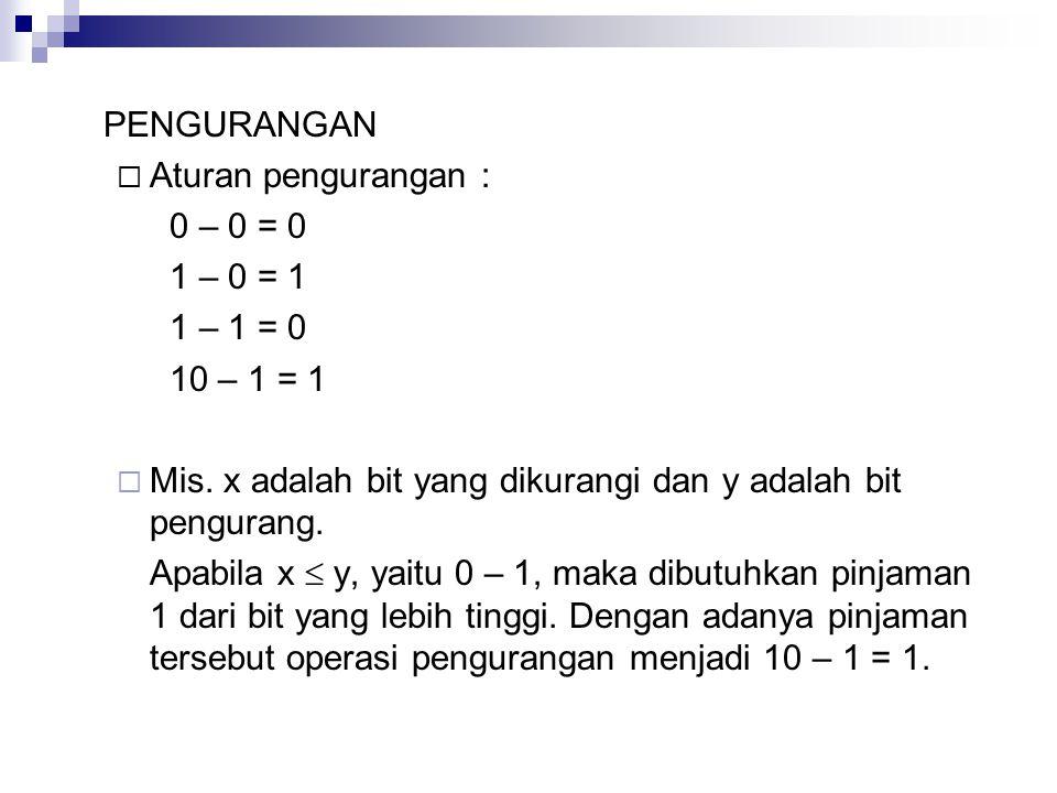 Contoh : Jumlahkanlah bilangan biner 01010111 dan 00110101 .