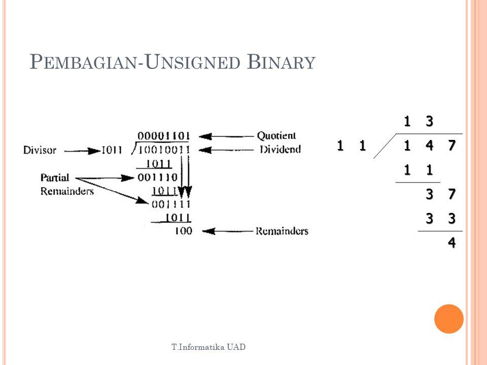 T.Informatika UAD 16 P EMBAGIAN -U NSIGNED B INARY1311147 11 37 33 4