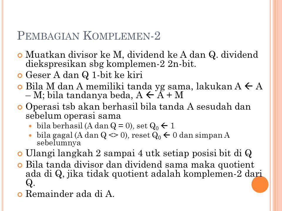 19 P EMBAGIAN K OMPLEMEN -2 Muatkan divisor ke M, dividend ke A dan Q. dividend diekspresikan sbg komplemen-2 2n-bit. Geser A dan Q 1-bit ke kiri Bila