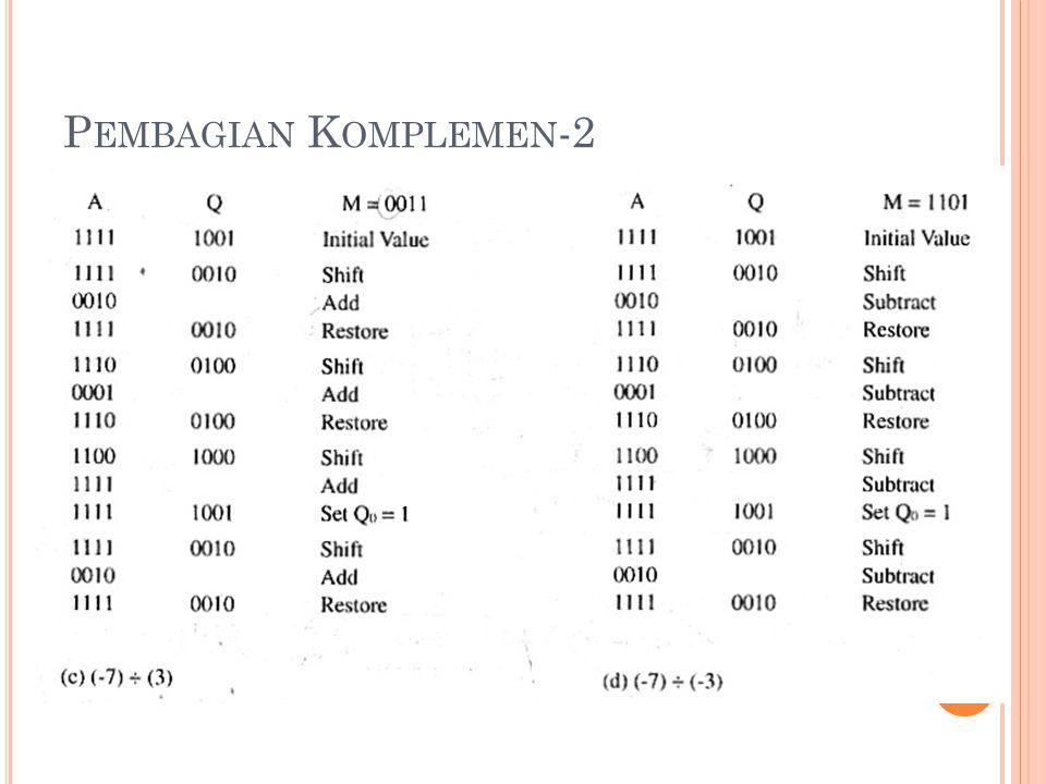 22 P EMBAGIAN K OMPLEMEN -2