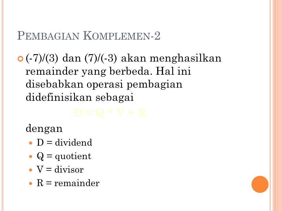 23 P EMBAGIAN K OMPLEMEN -2 (-7)/(3) dan (7)/(-3) akan menghasilkan remainder yang berbeda. Hal ini disebabkan operasi pembagian didefinisikan sebagai