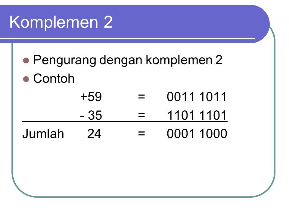 Komplemen 2 Pengurang dengan komplemen 2 Contoh +59=0011 1011 - 35=1101 1101 Jumlah 24=0001 1000
