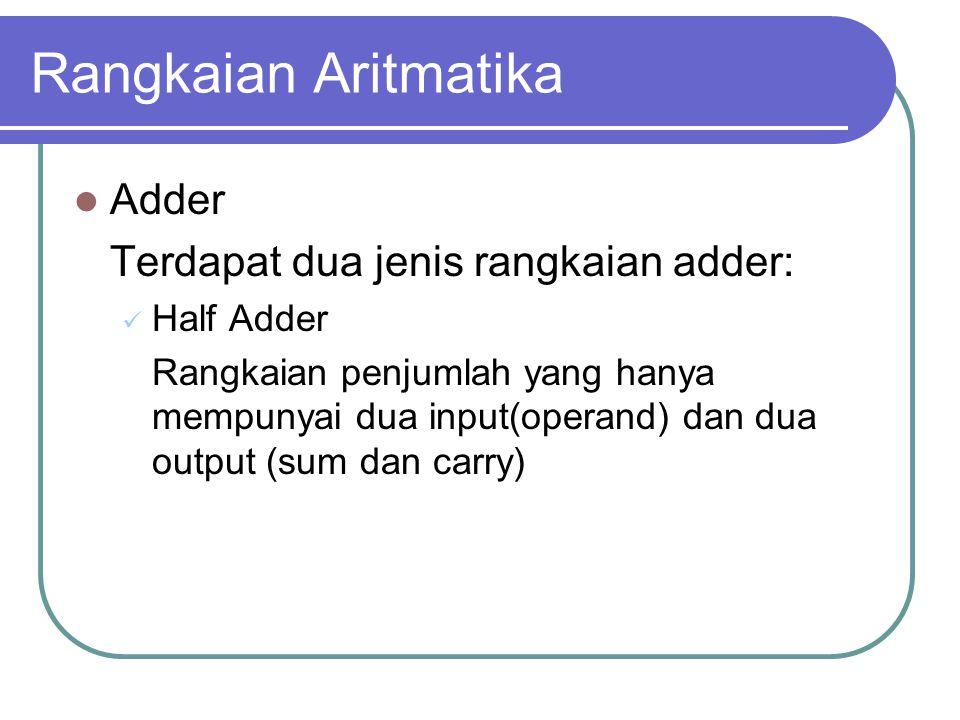 Rangkaian Aritmatika Adder Terdapat dua jenis rangkaian adder: Half Adder Rangkaian penjumlah yang hanya mempunyai dua input(operand) dan dua output (