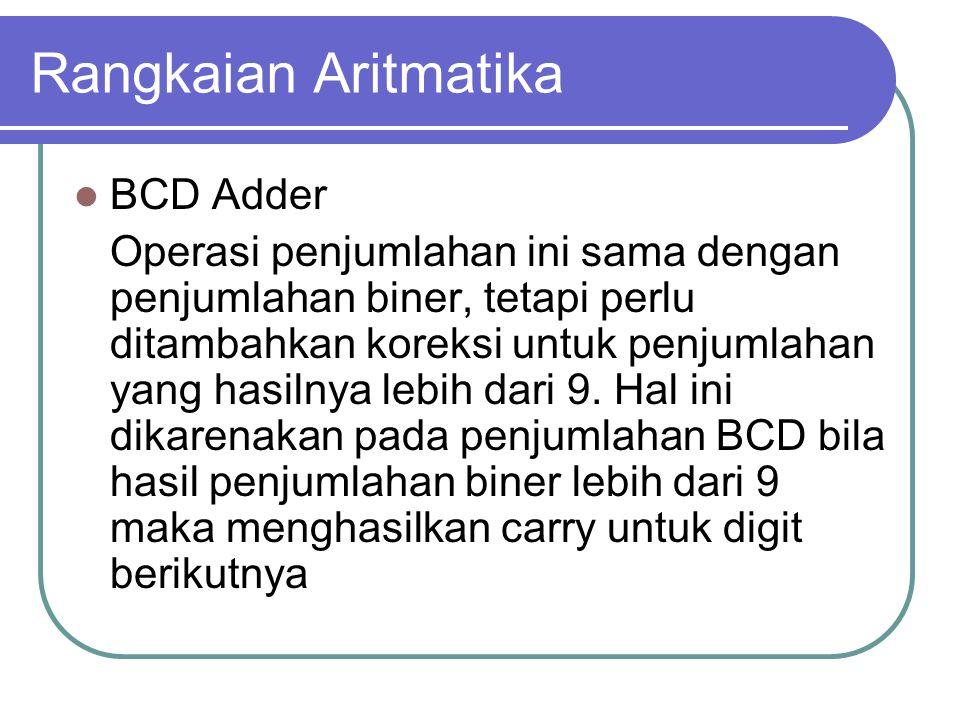 Rangkaian Aritmatika BCD Adder Operasi penjumlahan ini sama dengan penjumlahan biner, tetapi perlu ditambahkan koreksi untuk penjumlahan yang hasilnya
