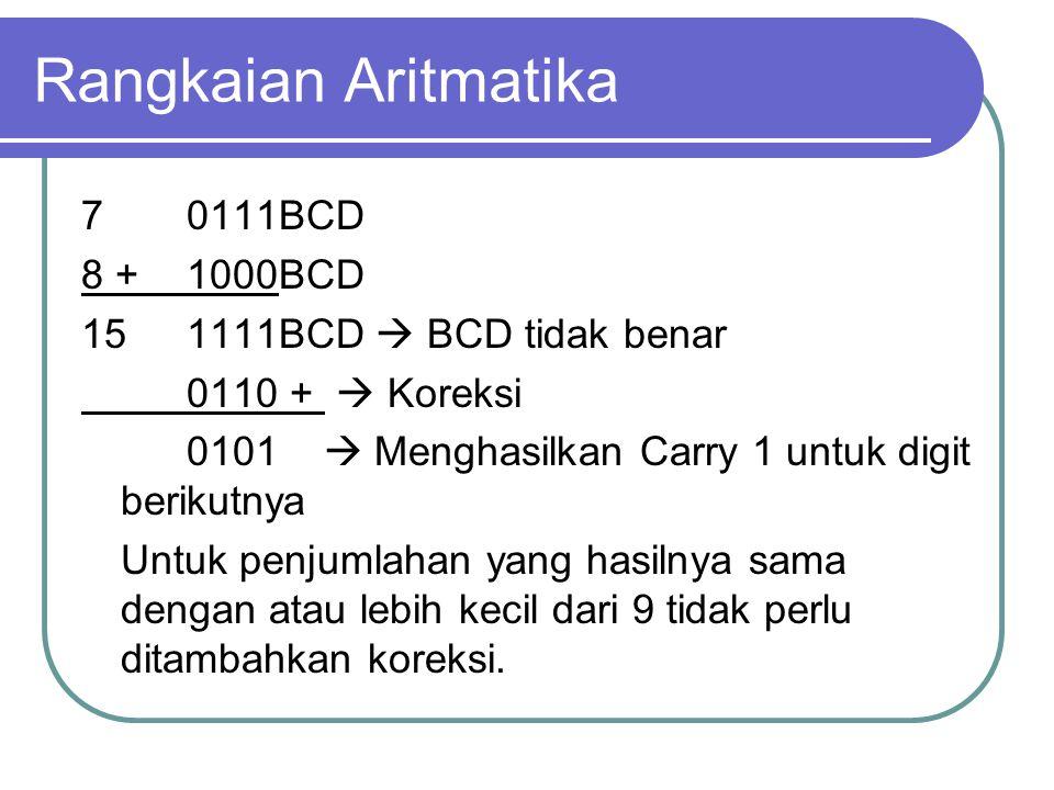 Rangkaian Aritmatika 70111BCD 8 +1000BCD 151111BCD  BCD tidak benar 0110 +  Koreksi 0101  Menghasilkan Carry 1 untuk digit berikutnya Untuk penjuml