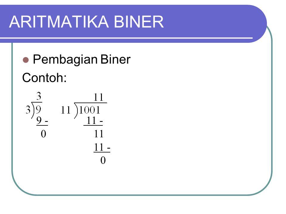 ARITMATIKA BINER Pembagian Biner Contoh: 9 - 11 - 0 11 11 - 0