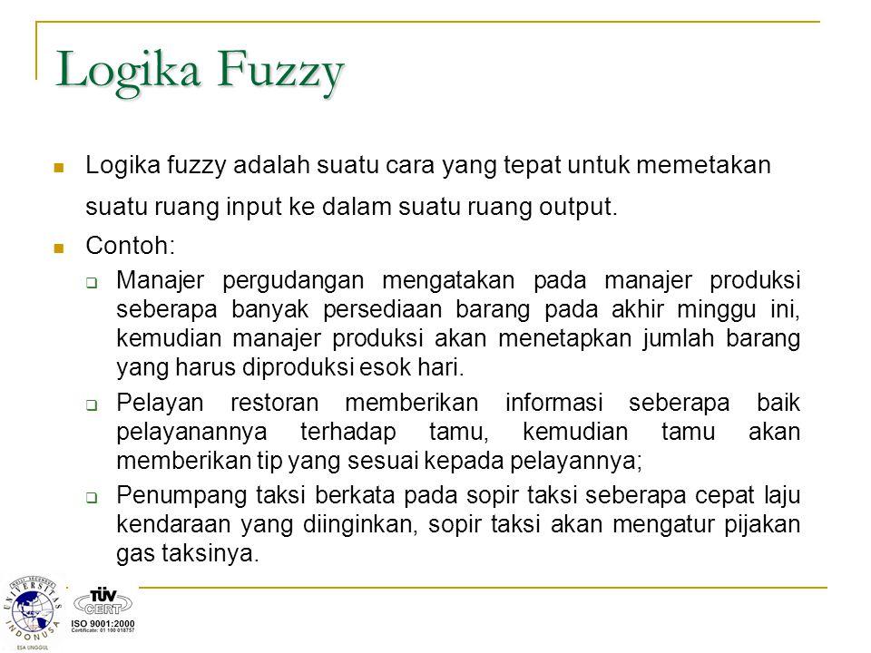 Logika Fuzzy Logika fuzzy adalah suatu cara yang tepat untuk memetakan suatu ruang input ke dalam suatu ruang output. Contoh:  Manajer pergudangan me