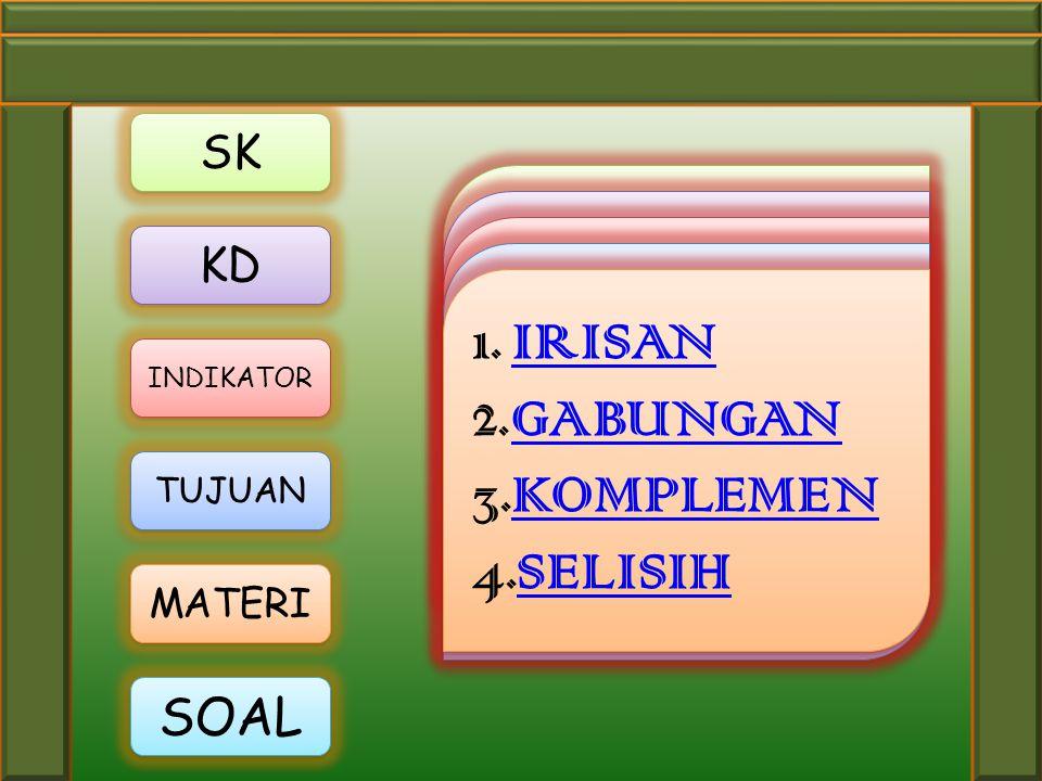 SK KD INDIKATOR TUJUAN MATERI SOAL 4.