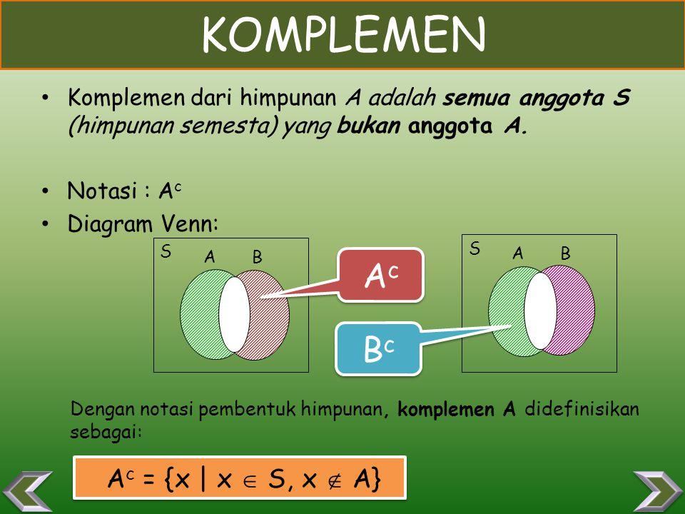 Komplemen dari himpunan A adalah semua anggota S (himpunan semesta) yang bukan anggota A.
