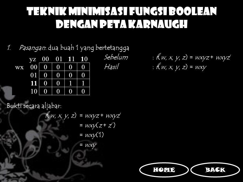 Teknik Minimisasi Fungsi Boolean dengan Peta Karnaugh 1.Pasangan: dua buah 1 yang bertetangga Sebelum : f(w, x, y, z) = wxyz + wxyz' Hasil : f(w, x, y