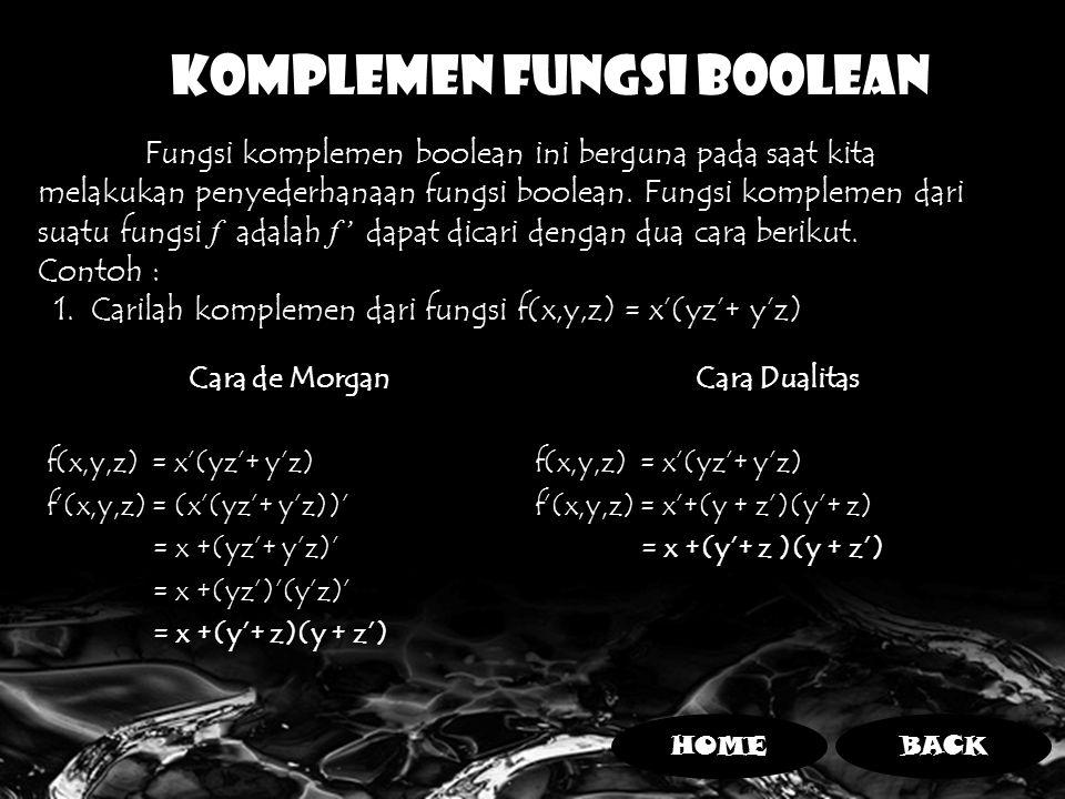 Fungsi komplemen boolean ini berguna pada saat kita melakukan penyederhanaan fungsi boolean. Fungsi komplemen dari suatu fungsi f adalah f' dapat dica
