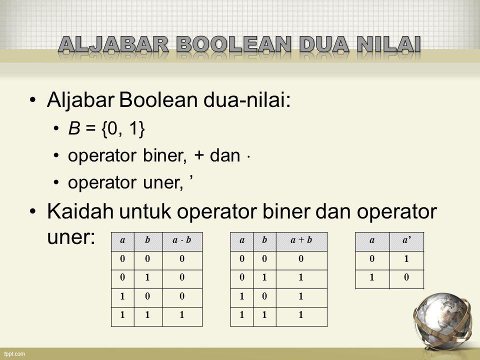 Perlihatkan bahwa a + a'b = a + b aba'a'a'ba'ba + a'ba + b 001000 011111 100011 110011