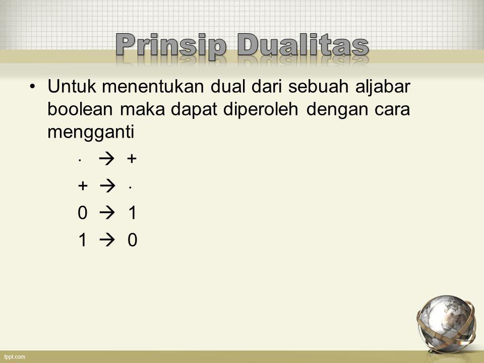 (i)(a  1)(0 + a') = 0 maka dualnya (a + 0) + (1  a') = 1 (ii) a(a' + b) = ab maka dualnya a + a'b = a + b