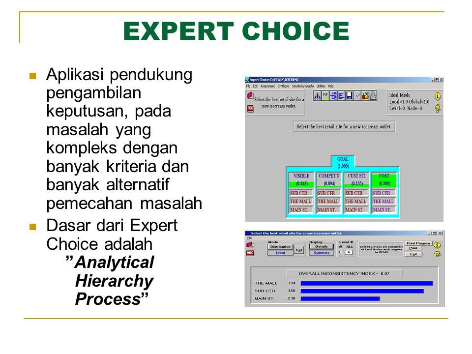 EXPERT CHOICE Aplikasi pendukung pengambilan keputusan, pada masalah yang kompleks dengan banyak kriteria dan banyak alternatif pemecahan masalah Dasa