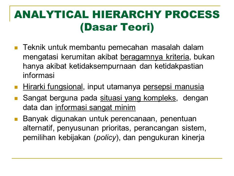 ANALYTICAL HIERARCHY PROCESS (Dasar Teori) Teknik untuk membantu pemecahan masalah dalam mengatasi kerumitan akibat beragamnya kriteria, bukan hanya a