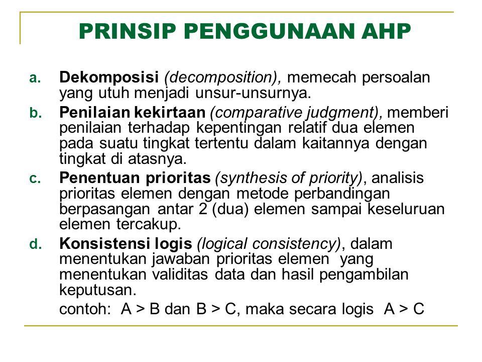 PRINSIP PENGGUNAAN AHP a. Dekomposisi (decomposition), memecah persoalan yang utuh menjadi unsur-unsurnya. b. Penilaian kekirtaan (comparative judgmen