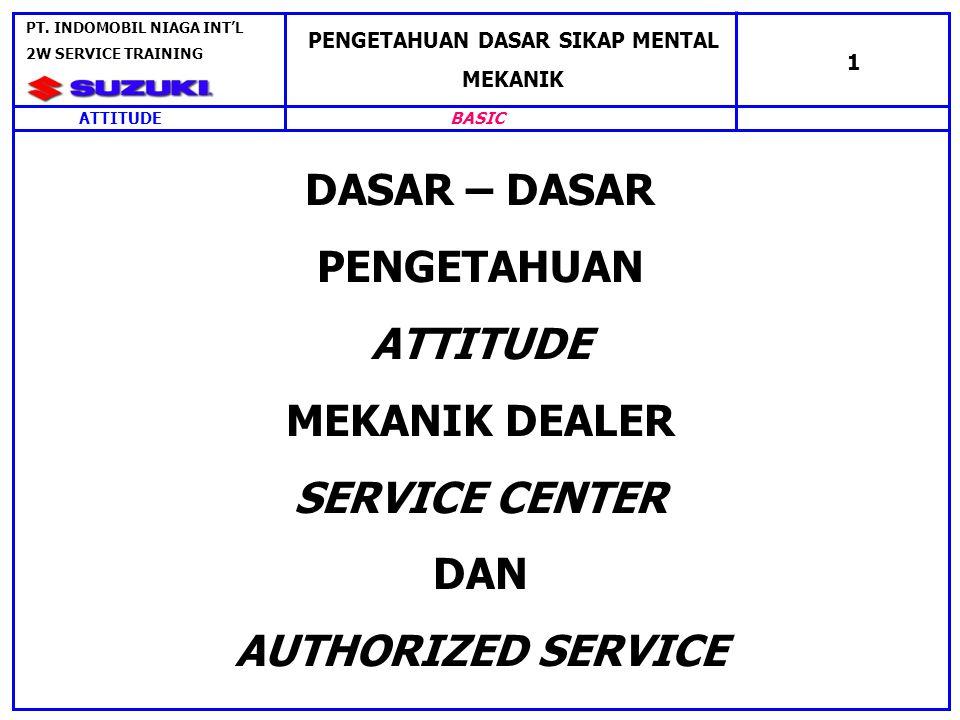 DASAR – DASAR PENGETAHUAN ATTITUDE MEKANIK DEALER SERVICE CENTER DAN AUTHORIZED SERVICE PENGETAHUAN DASAR SIKAP MENTAL MEKANIK 1 ATTITUDE PT. INDOMOBI