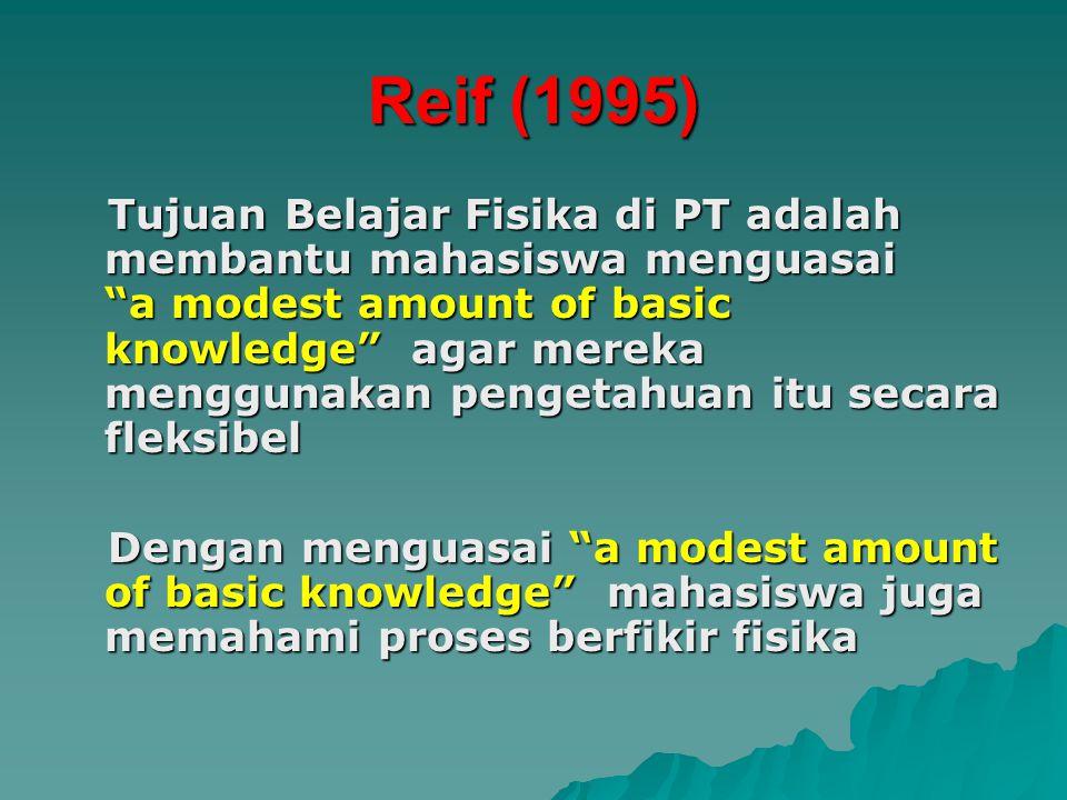 """Reif (1995) Tujuan Belajar Fisika di PT adalah membantu mahasiswa menguasai """"a modest amount of basic knowledge"""" agar mereka menggunakan pengetahuan i"""
