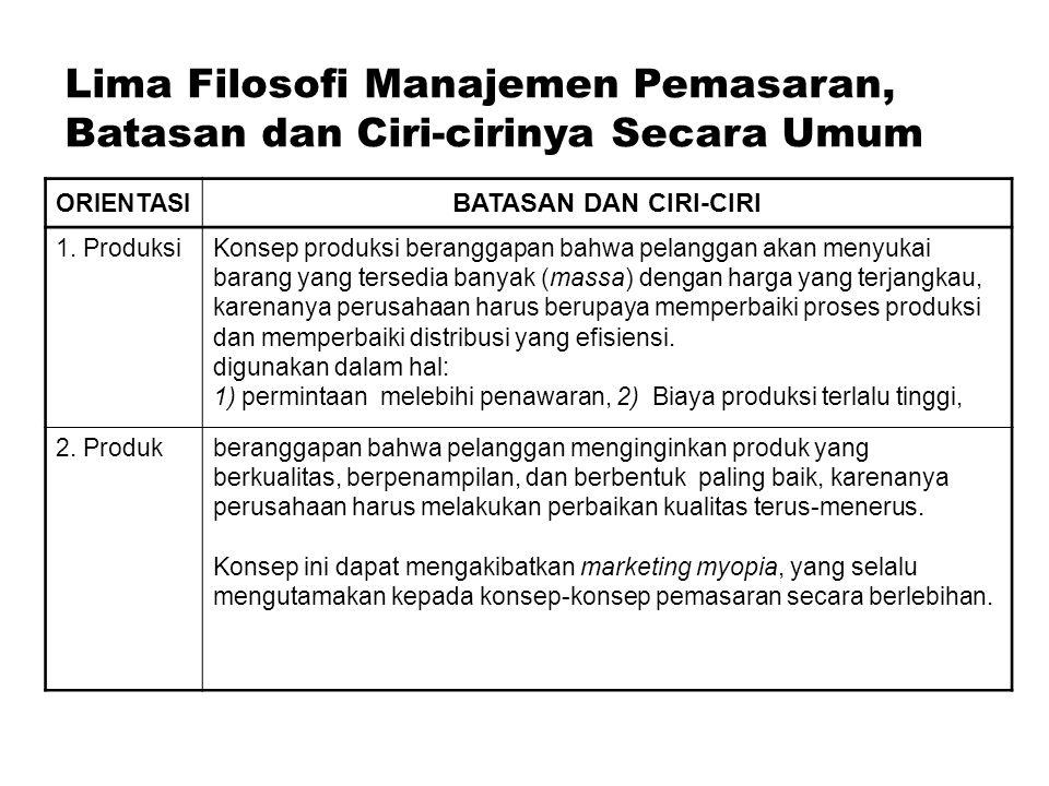 Perbedaan Antara Kegiatan Penjualan dan Pemasaran Orientasi pemasaran Awal kegiatan FokusPeralatanTujuan Akhir PenjualanPabrikProduk yang sudah ada Pe
