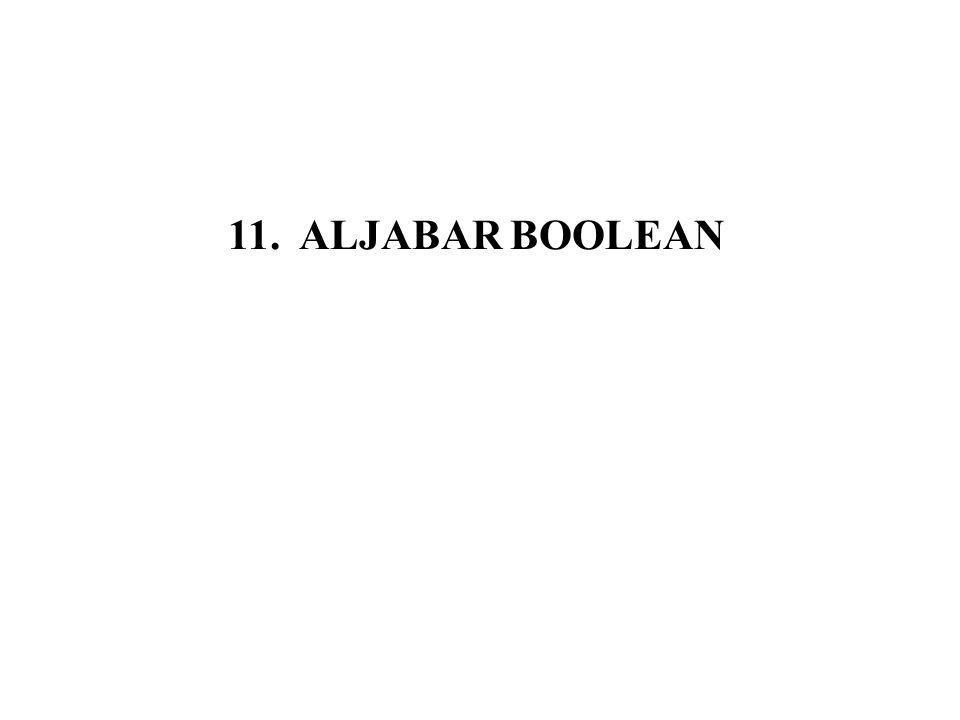 11.1 Aljabar Boolean Dua Nilai Aljabar Boolean Dua Nilai didefinisikan pada himpunan B dengan dua buah elemen 0 dan 1 (sering dinamakan bit – singkatan dari binary digit) yaitu B = {0, 1}, operator biner + dan . dan operator uner ' .