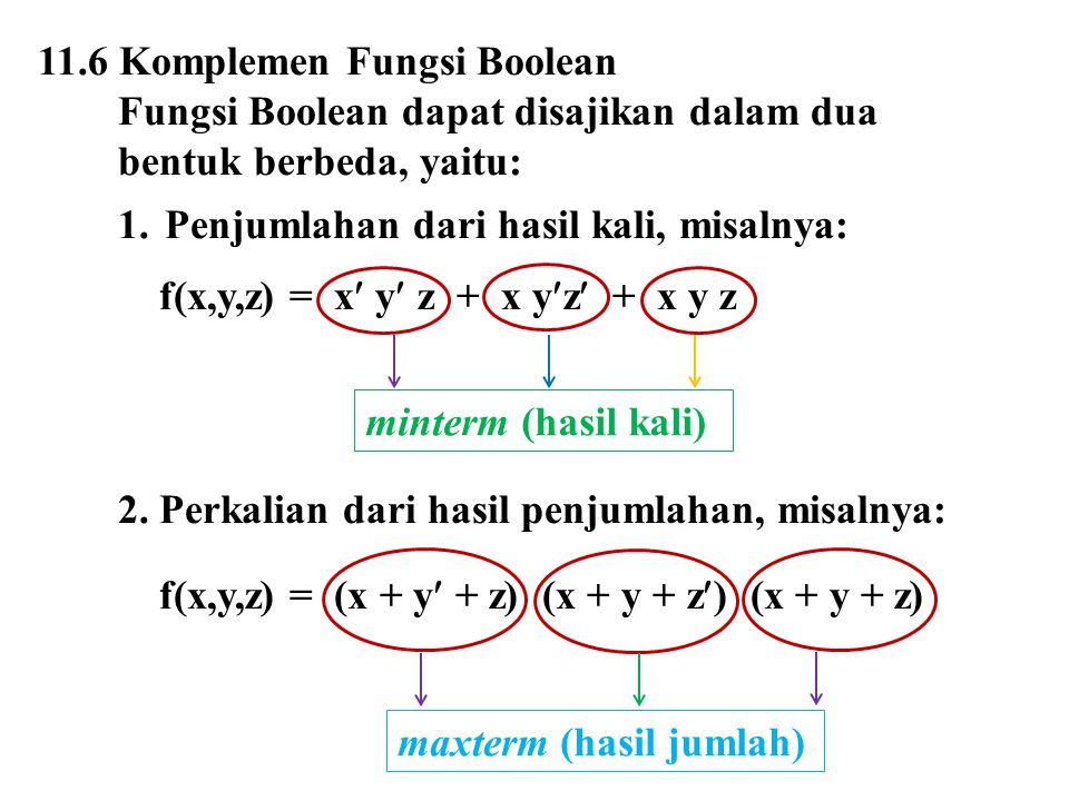 11.6 Komplemen Fungsi Boolean Fungsi Boolean dapat disajikan dalam dua bentuk berbeda, yaitu: 1.Penjumlahan dari hasil kali, misalnya: f(x,y,z) = x y