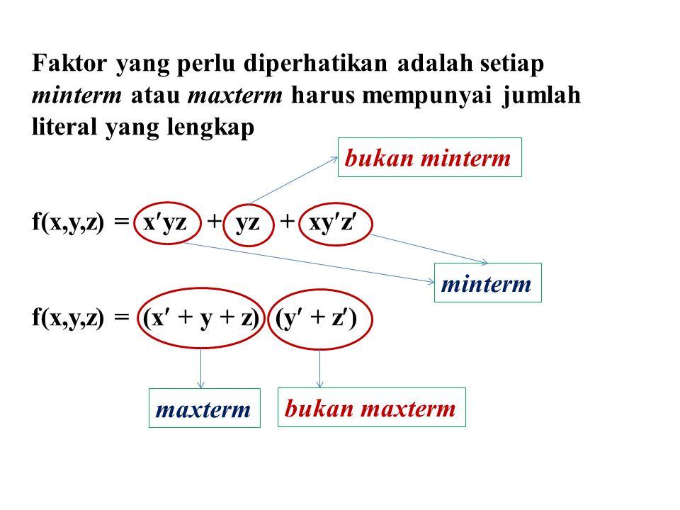 Faktor yang perlu diperhatikan adalah setiap minterm atau maxterm harus mempunyai jumlah literal yang lengkap f(x,y,z) = xyz + yz + xyz f(x,y,z) = (x