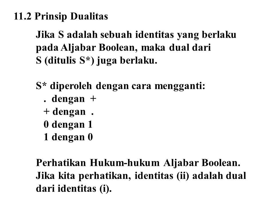 11.2 Prinsip Dualitas Jika S adalah sebuah identitas yang berlaku pada Aljabar Boolean, maka dual dari S (ditulis S*) juga berlaku. S* diperoleh denga