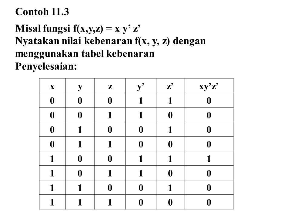 Contoh 11.3 Misal fungsi f(x,y,z) = x y' z' Nyatakan nilai kebenaran f(x, y, z) dengan menggunakan tabel kebenaran Penyelesaian: xyzy'z'xy'z' 000110 0