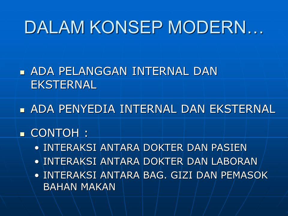 DALAM KONSEP MODERN… ADA PELANGGAN INTERNAL DAN EKSTERNAL ADA PELANGGAN INTERNAL DAN EKSTERNAL ADA PENYEDIA INTERNAL DAN EKSTERNAL ADA PENYEDIA INTERNAL DAN EKSTERNAL CONTOH : CONTOH : INTERAKSI ANTARA DOKTER DAN PASIENINTERAKSI ANTARA DOKTER DAN PASIEN INTERAKSI ANTARA DOKTER DAN LABORANINTERAKSI ANTARA DOKTER DAN LABORAN INTERAKSI ANTARA BAG.