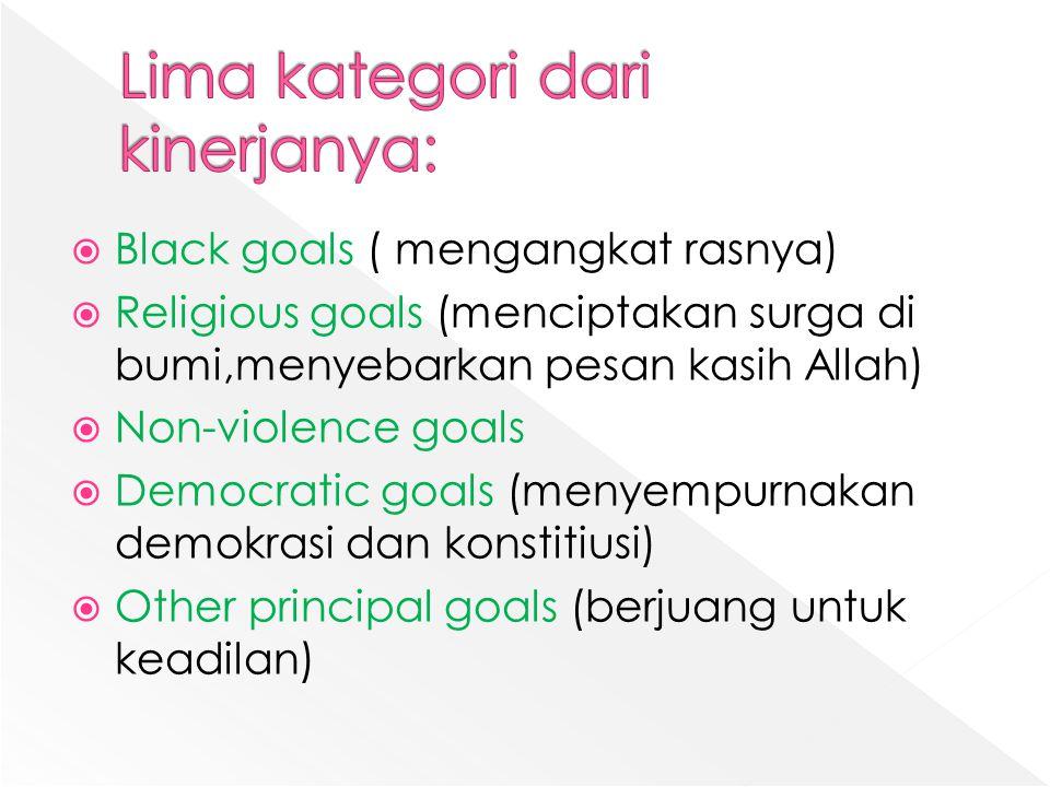  Black goals ( mengangkat rasnya)  Religious goals (menciptakan surga di bumi,menyebarkan pesan kasih Allah)  Non-violence goals  Democratic goals