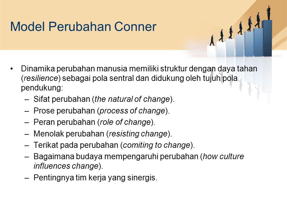 Model Perubahan Conner Dinamika perubahan manusia memiliki struktur dengan daya tahan (resilience) sebagai pola sentral dan didukung oleh tujuh pola p