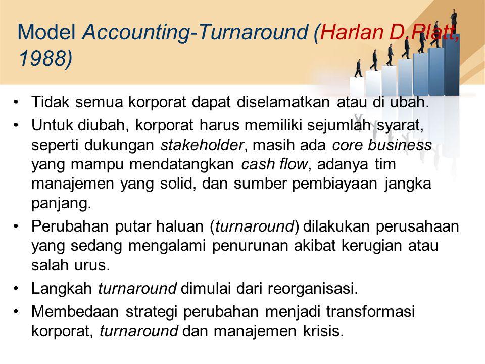 Model Accounting-Turnaround (Harlan D.Platt, 1988) Tidak semua korporat dapat diselamatkan atau di ubah. Untuk diubah, korporat harus memiliki sejumla