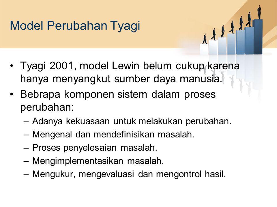 Model Perubahan Tyagi Tyagi 2001, model Lewin belum cukup karena hanya menyangkut sumber daya manusia. Bebrapa komponen sistem dalam proses perubahan: