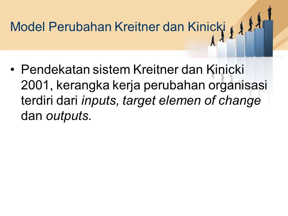 Model Perubahan Kreitner dan Kinicki Pendekatan sistem Kreitner dan Kinicki 2001, kerangka kerja perubahan organisasi terdiri dari inputs, target elem