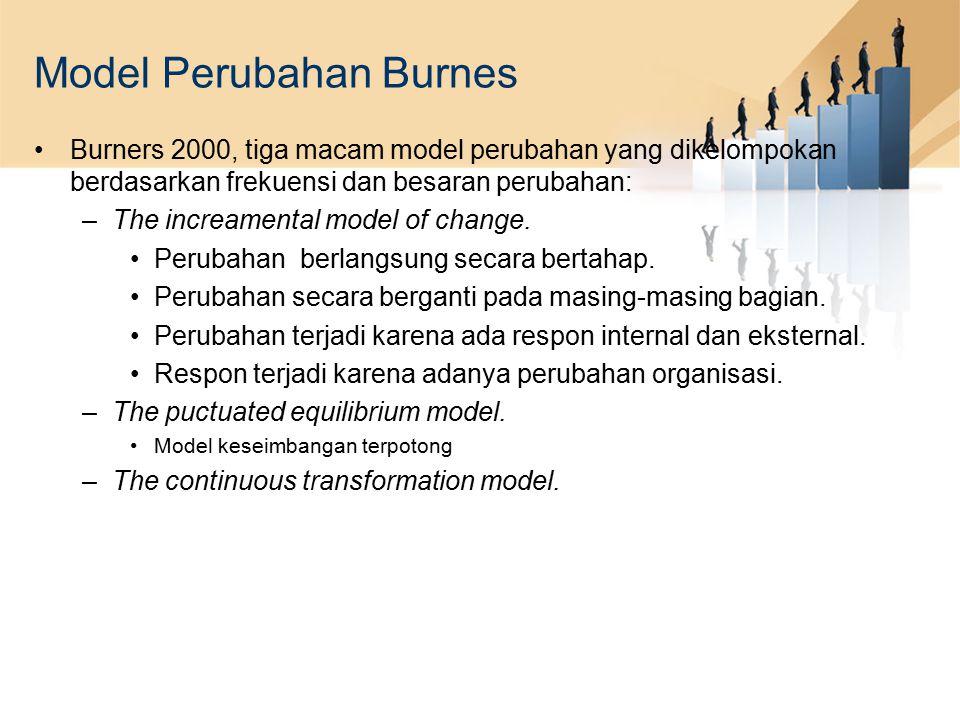 Model Perubahan Burnes Burners 2000, tiga macam model perubahan yang dikelompokan berdasarkan frekuensi dan besaran perubahan: –The increamental model