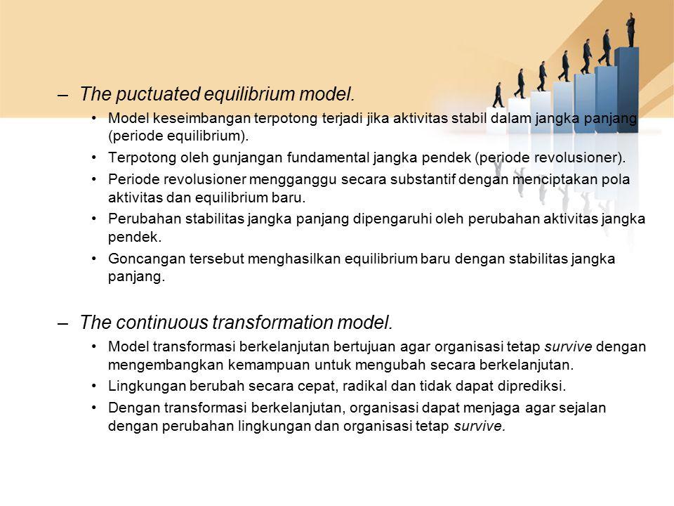 Model Perubahan Conner Dinamika perubahan manusia memiliki struktur dengan daya tahan (resilience) sebagai pola sentral dan didukung oleh tujuh pola pendukung: –Sifat perubahan (the natural of change).