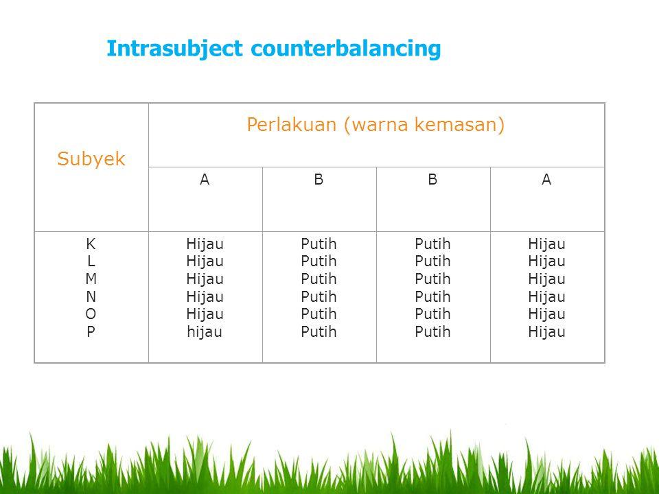 Subyek Perlakuan (warna kemasan) ABBA KLMNOPKLMNOP Hijau hijau Putih Hijau Intrasubject counterbalancing