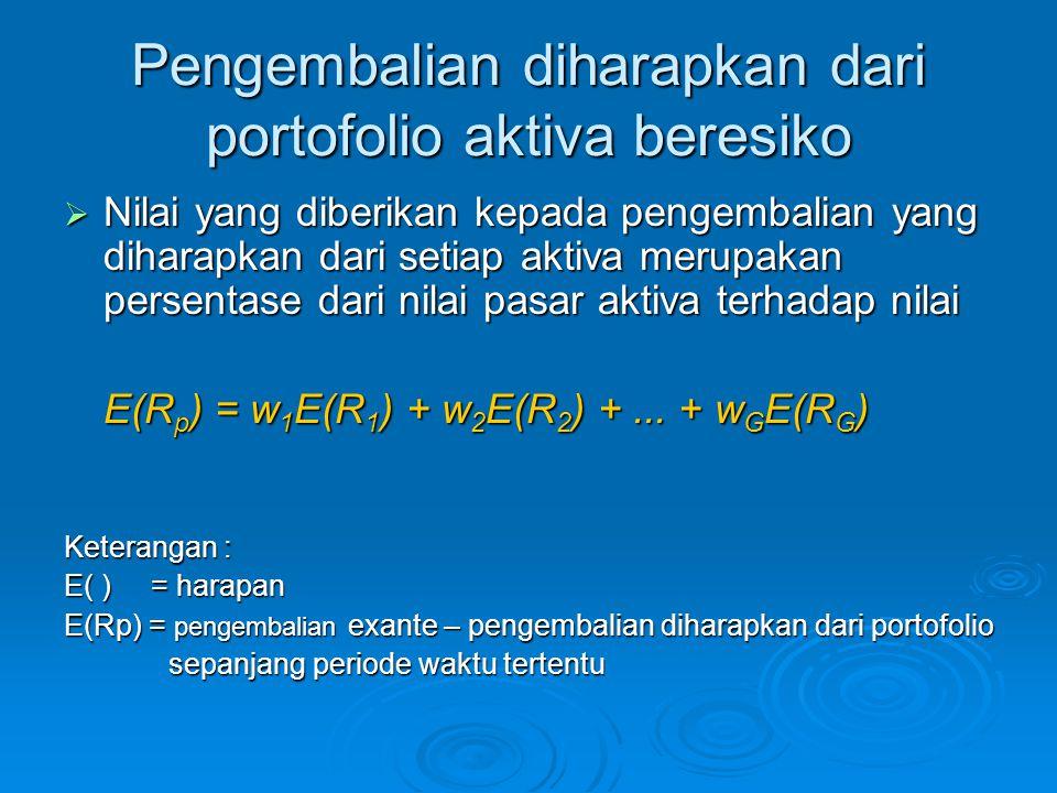 Pengembalian diharapkan dari portofolio aktiva beresiko  Nilai yang diberikan kepada pengembalian yang diharapkan dari setiap aktiva merupakan persen