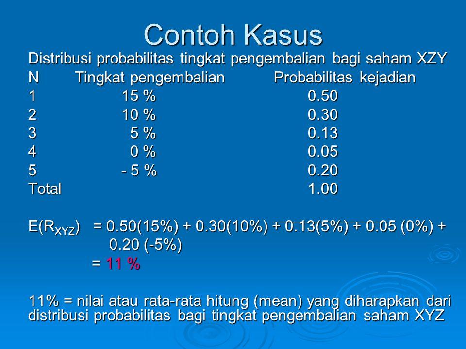 Contoh Kasus Distribusi probabilitas tingkat pengembalian bagi saham XZY NTingkat pengembalian Probabilitas kejadian 115 %0.50 210 %0.30 3 5 %0.13 4 0