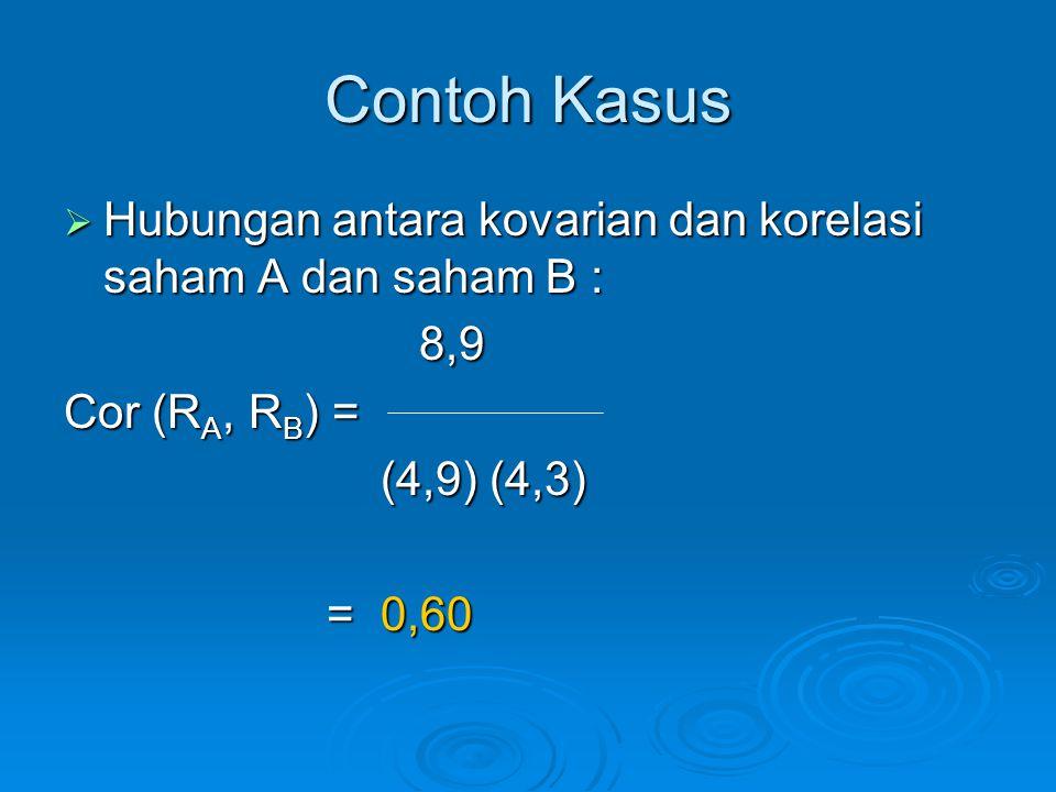 Contoh Kasus  Hubungan antara kovarian dan korelasi saham A dan saham B : 8,9 8,9 Cor (R A, R B ) = (4,9) (4,3) (4,9) (4,3) = 0,60 = 0,60