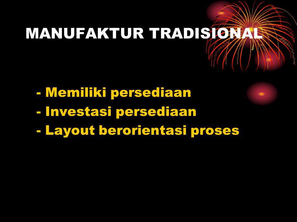 MANUFAKTUR TRADISIONAL - Memiliki persediaan - Investasi persediaan - Layout berorientasi proses